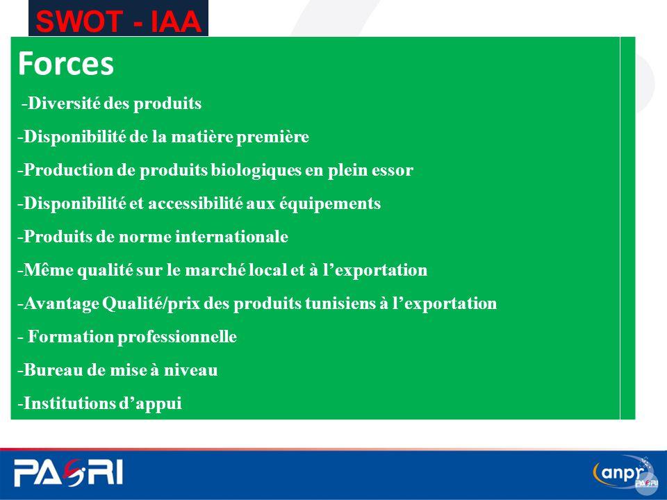 SWOT - IAA Forces -Diversité des produits -Disponibilité de la matière première -Production de produits biologiques en plein essor -Disponibilité et a