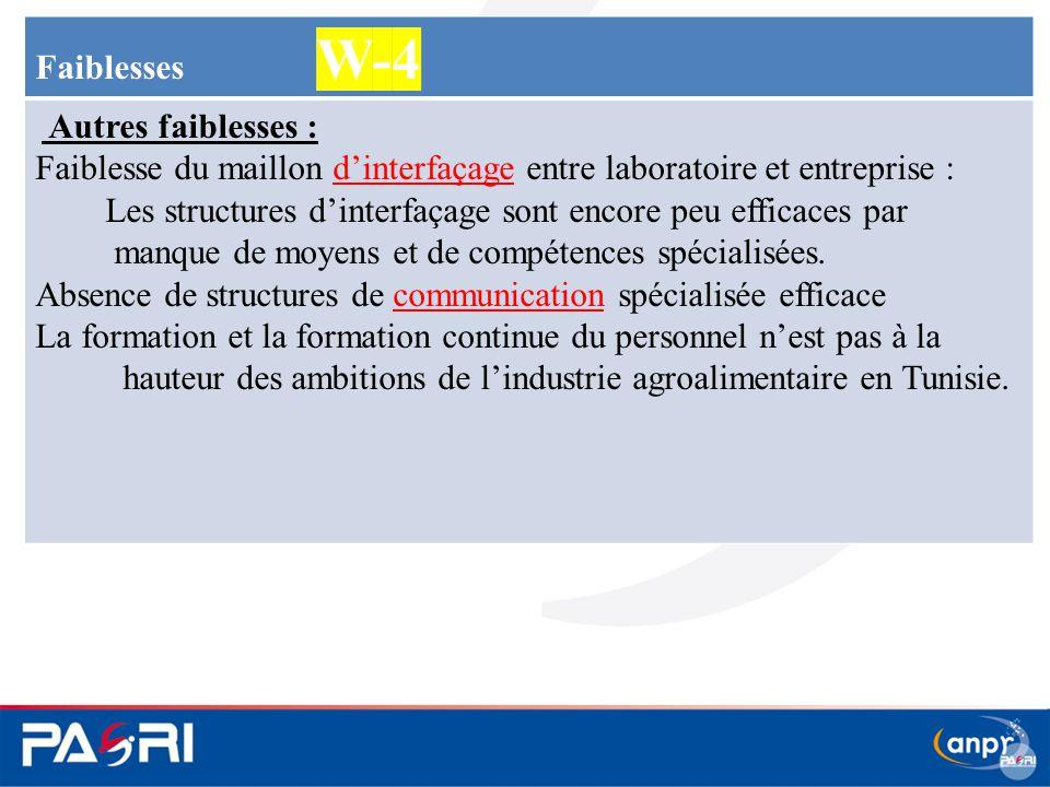 Faiblesses W-4 Autres faiblesses : Faiblesse du maillon d'interfaçage entre laboratoire et entreprise : Les structures d'interfaçage sont encore peu e