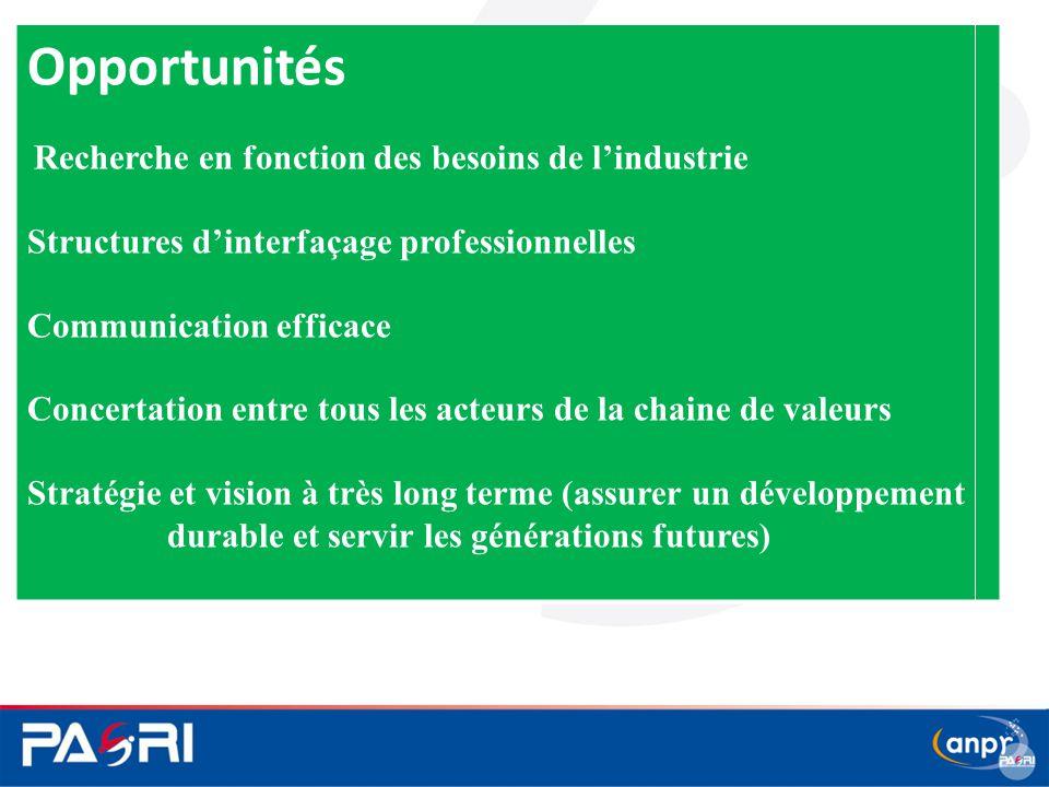 Opportunités Recherche en fonction des besoins de l'industrie Structures d'interfaçage professionnelles Communication efficace Concertation entre tous