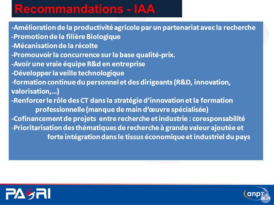 Recommandations - IAA -Amélioration de la productivité agricole par un partenariat avec la recherche -Promotion de la filière Biologique -Mécanisation