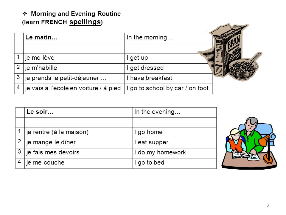  Telling the Time (learn FRENCH spellings ) 7:00 à sept heures 7:15à sept heures et quart 7:30à sept heures et demie 7:45à huit heures moins le quart 8:00à huit heures (learn the English meanings) 7:05à sept heures cinq 7:10à sept heures dix 7:20à sept heures vingt 7:25à sept heures vingt-cinq 7:35à huit heures moins vingt-cinq 7:40à huit heures moins vingt 7:50à huit heures moins dix 7:55à huit heures moins cinq  Reflexive Verbs (learn how to conjugate these verbs ) 1 se réveillerto wake up 2 se leverto get up 3 se laverto wash 4 s'habillerto get dressed 5 se reposerto rest 6 s'amuserto have fun 7 se coucherto go to bed 8 se baignerto swim se leverto get up je me (my)lèvE I get up tu te (teddy)lèvES you get up il / elle / on se (sees)lèvE he / she / one gets up nous nous (Napoleon)levONS we get up vous vous (visiting)levEZ you get up ils /elles se (Switzerland)lèvENT they get up 4