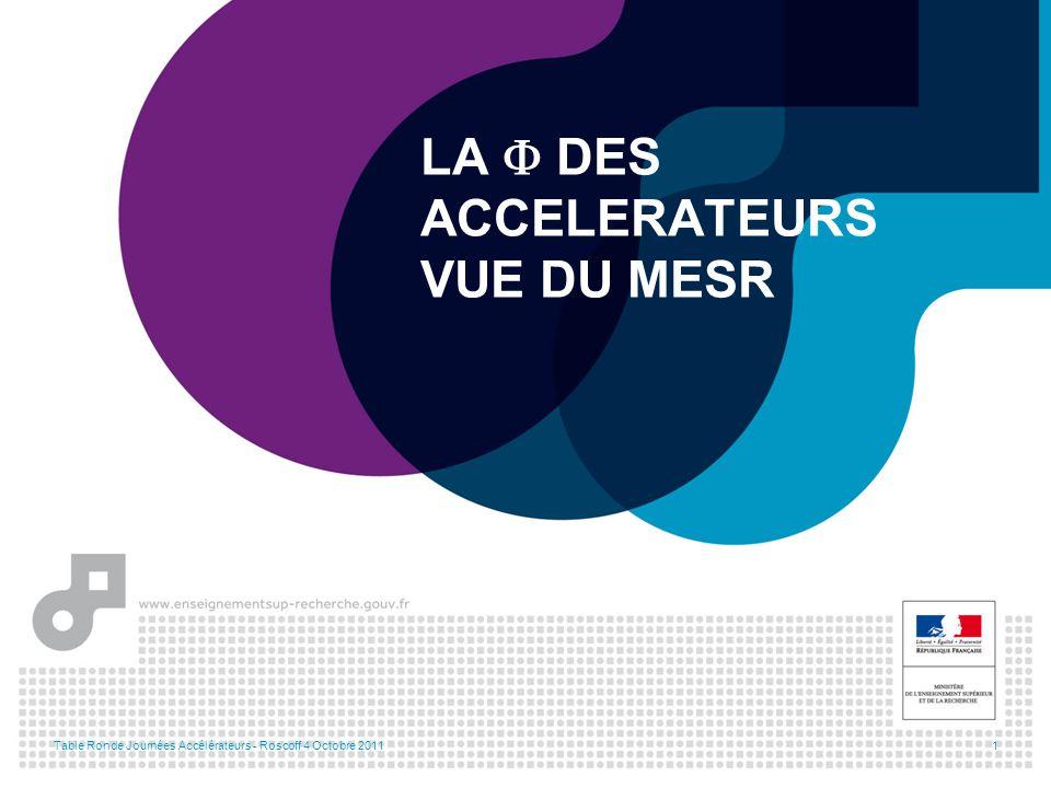 LA  DES ACCELERATEURS VUE DU MESR 1Table Ronde Journées Accélérateurs - Roscoff 4 Octobre 2011