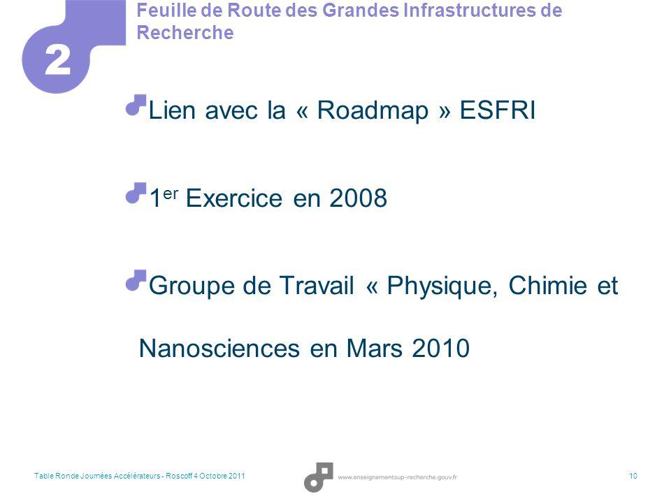 Table Ronde Journées Accélérateurs - Roscoff 4 Octobre 201111 FdR 2011 : Les Infrastructures (TGIR et non) 2