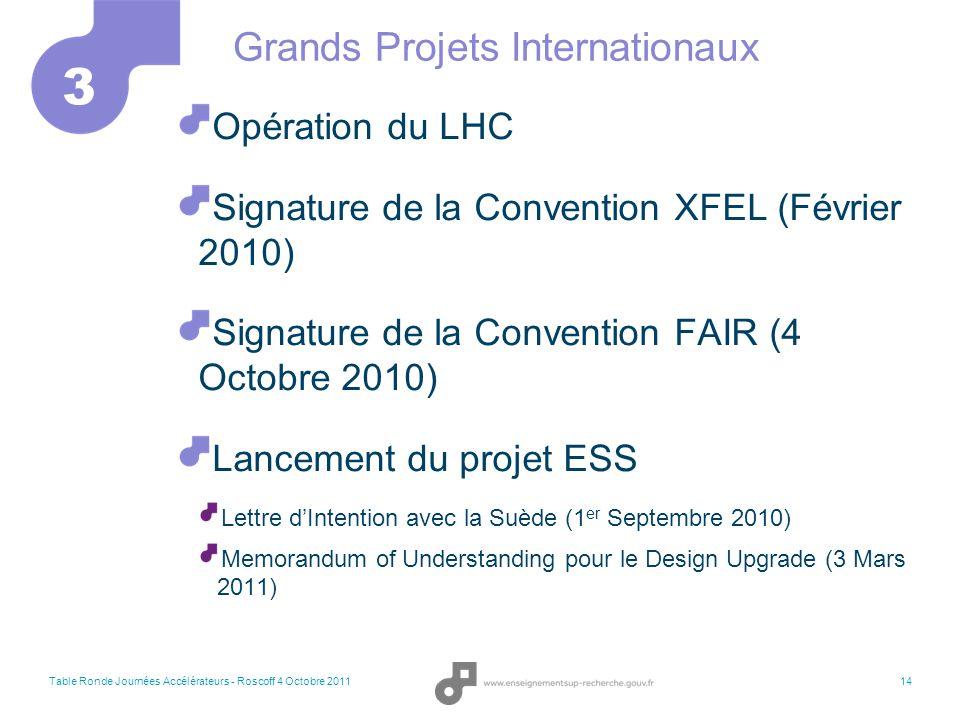 Le suivi de ESS Table Ronde Journées Accélérateurs - Roscoff 4 Octobre 201115 Rôle : le STC supervise l'ensemble de l'activité technique, scientifique et financière de ESS pendant la période de Design Update.