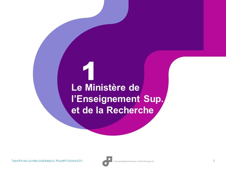 Table Ronde Journées Accélérateurs - Roscoff 4 Octobre 20114 1 Organigramme du MESR http://media.enseignementsup-recherche.gouv.fr/file/organigramme/29/0/MESR17-03-09_46290.pdf