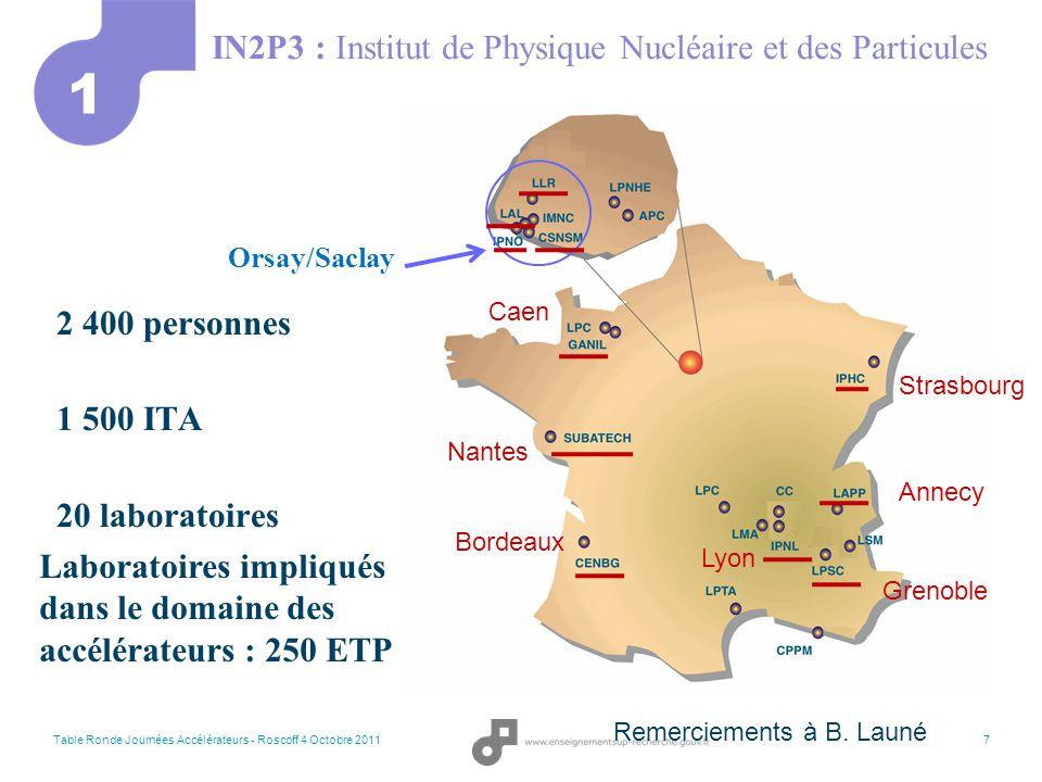 Les Outils du MESR pour la Stratégie 2 Table Ronde Journées Accélérateurs - Roscoff 4 Octobre 20118