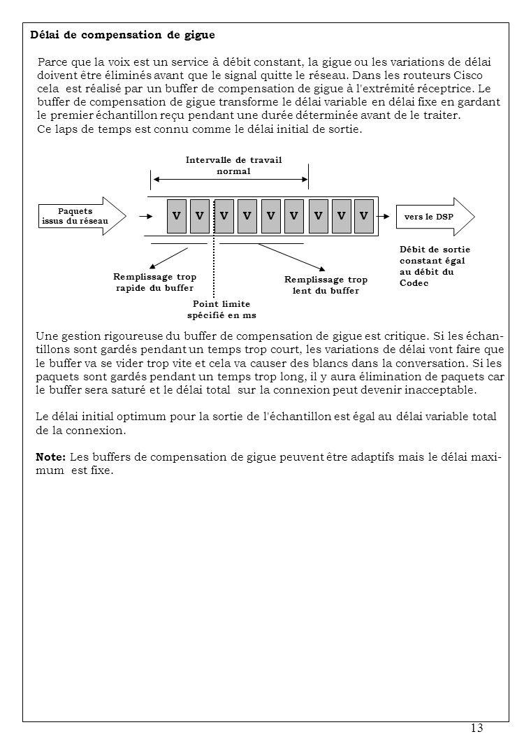 13 Délai de compensation de gigue Parce que la voix est un service à débit constant, la gigue ou les variations de délai doivent être éliminés avant que le signal quitte le réseau.