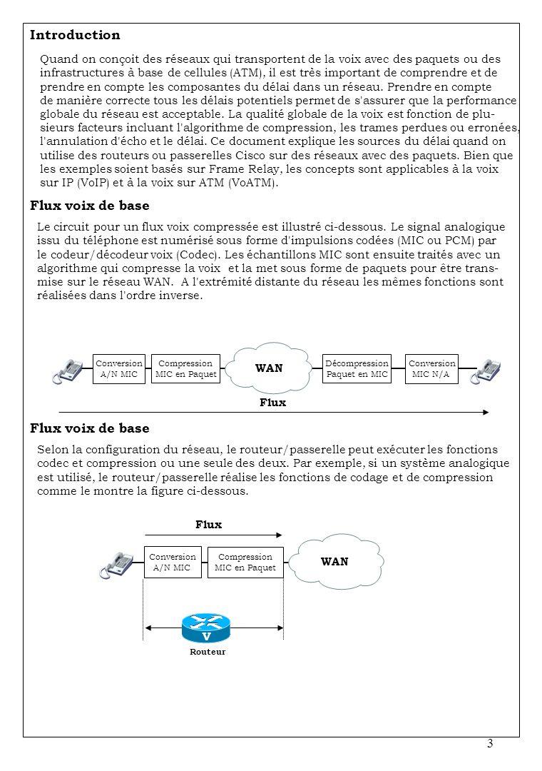3 Introduction Quand on conçoit des réseaux qui transportent de la voix avec des paquets ou des infrastructures à base de cellules (ATM), il est très important de comprendre et de prendre en compte les composantes du délai dans un réseau.