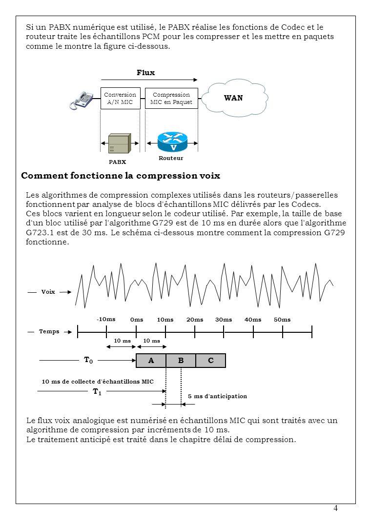 5 Standards pour les valeurs limites du délai L UIT-T traite du délai du réseau pour les applications voix dans l avis G.114.