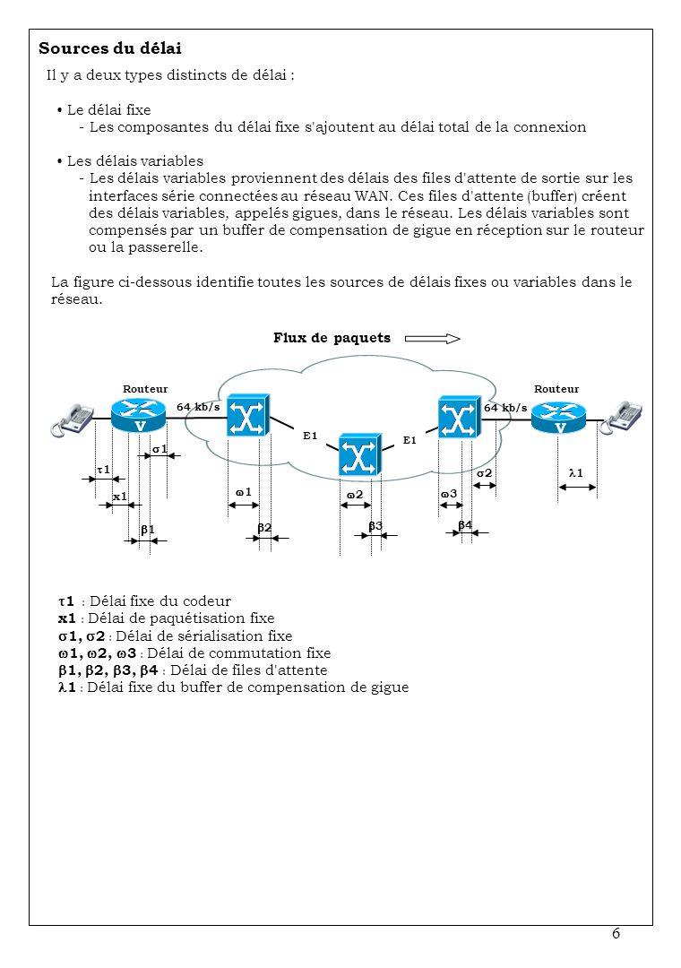 6 Sources du délai Il y a deux types distincts de délai : Le délai fixe - Les composantes du délai fixe s ajoutent au délai total de la connexion Les délais variables - Les délais variables proviennent des délais des files d attente de sortie sur les interfaces série connectées au réseau WAN.