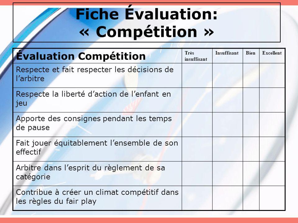 Évaluation Compétition Très insuffisant InsuffisantBienExcellent Respecte et fait respecter les décisions de l'arbitre Respecte la liberté d'action de l'enfant en jeu Apporte des consignes pendant les temps de pause Fait jouer équitablement l'ensemble de son effectif Arbitre dans l'esprit du règlement de sa catégorie Contribue à créer un climat compétitif dans les règles du fair play Fiche Évaluation: « Compétition »