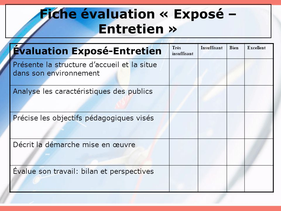 Évaluation Exposé-Entretien Très insuffisant InsuffisantBienExcellent Présente la structure d'accueil et la situe dans son environnement Analyse les c