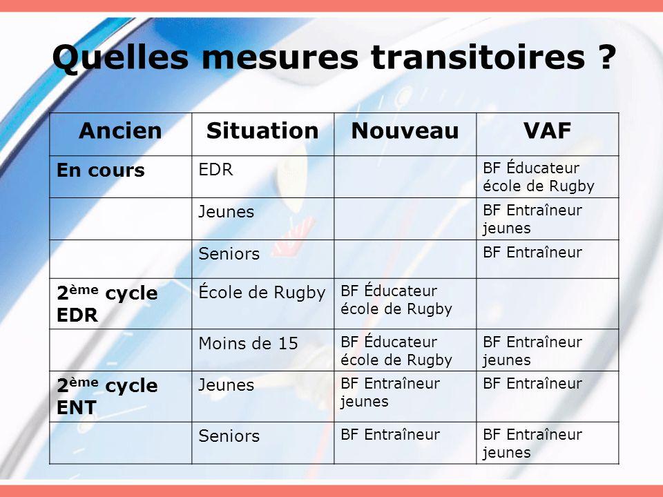 Quelles mesures transitoires ? AncienSituationNouveauVAF En cours EDR BF Éducateur école de Rugby Jeunes BF Entraîneur jeunes Seniors BF Entraîneur 2