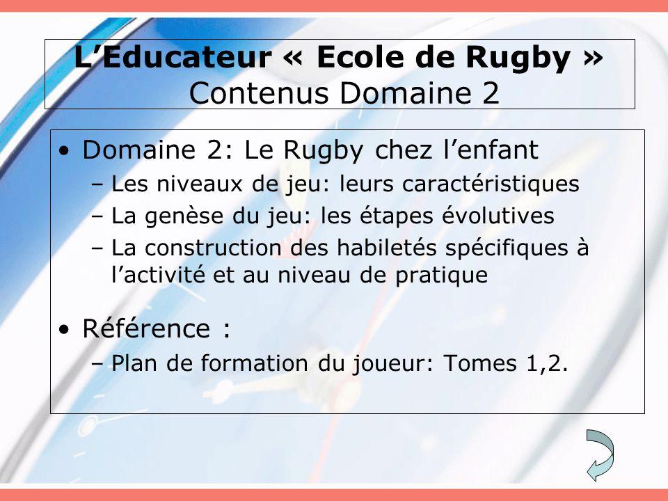 L'Educateur « Ecole de Rugby » Contenus Domaine 2 Domaine 2: Le Rugby chez l'enfant –Les niveaux de jeu: leurs caractéristiques –La genèse du jeu: les