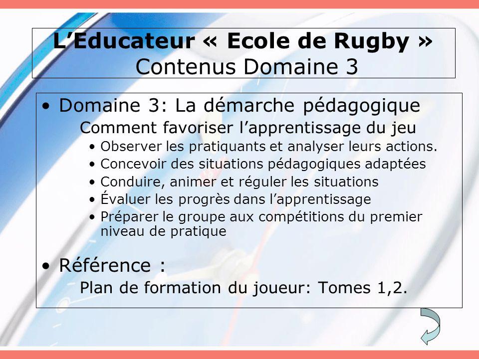 L'Educateur « Ecole de Rugby » Contenus Domaine 3 Domaine 3: La démarche pédagogique Comment favoriser l'apprentissage du jeu Observer les pratiquants et analyser leurs actions.
