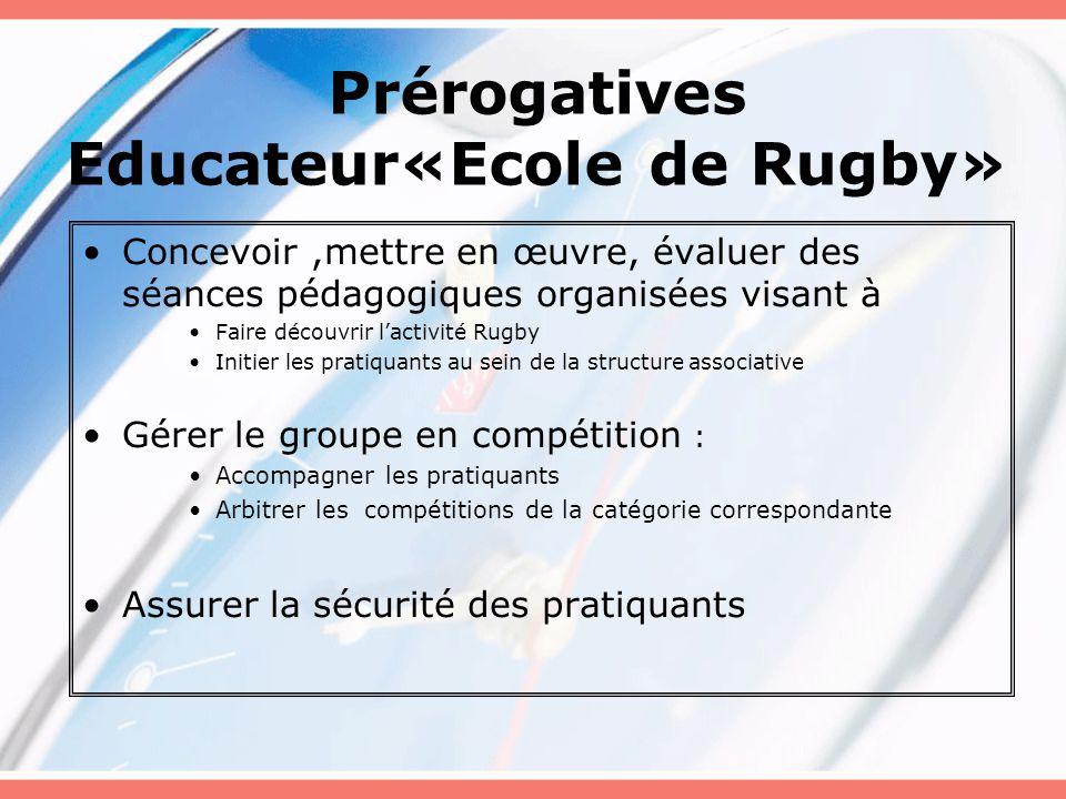 Prérogatives Educateur«Ecole de Rugby» Concevoir,mettre en œuvre, évaluer des séances pédagogiques organisées visant à Faire découvrir l'activité Rugby Initier les pratiquants au sein de la structure associative Gérer le groupe en compétition : Accompagner les pratiquants Arbitrer les compétitions de la catégorie correspondante Assurer la sécurité des pratiquants