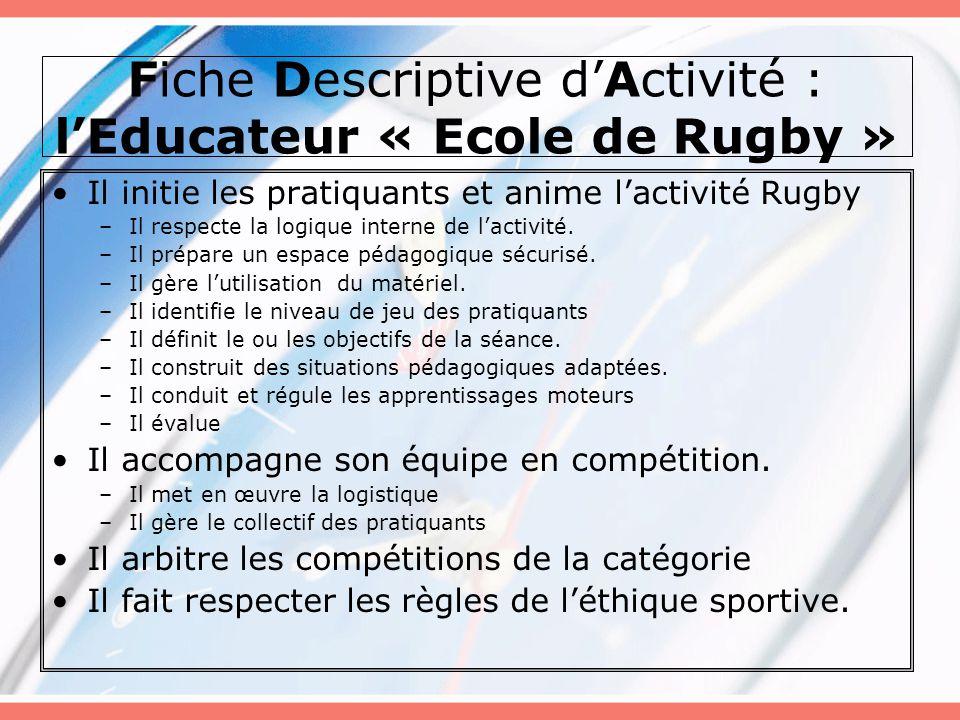 Fiche Descriptive d'Activité : l'Educateur « Ecole de Rugby » Il initie les pratiquants et anime l'activité Rugby –Il respecte la logique interne de l