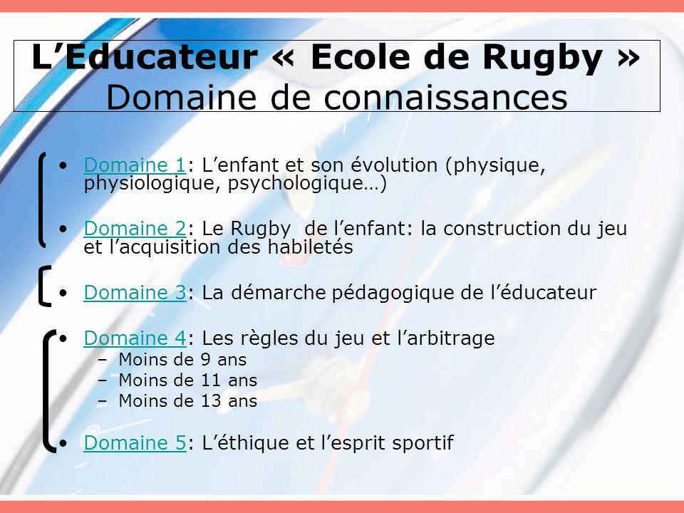 L'Educateur « Ecole de Rugby » Domaine de connaissances Domaine 1: L'enfant et son évolution (physique, physiologique, psychologique…)Domaine 1 Domaine 2: Le Rugby de l'enfant: la construction du jeu et l'acquisition des habiletésDomaine 2 Domaine 3: La démarche pédagogique de l'éducateurDomaine 3 Domaine 4: Les règles du jeu et l'arbitrageDomaine 4 –Moins de 9 ans –Moins de 11 ans –Moins de 13 ans Domaine 5: L'éthique et l'esprit sportifDomaine 5
