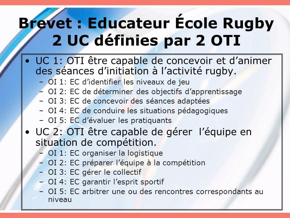 Brevet : Educateur École Rugby 2 UC définies par 2 OTI UC 1: OTI être capable de concevoir et d'animer des séances d'initiation à l'activité rugby.