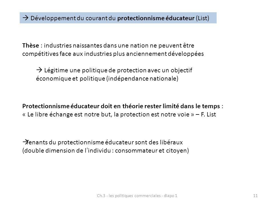Ch.3 - les politiques commerciales - diapo 111  Développement du courant du protectionnisme éducateur (List) Thèse : industries naissantes dans une n
