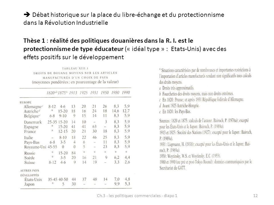 Ch.3 - les politiques commerciales - diapo 112  Débat historique sur la place du libre-échange et du protectionnisme dans la Révolution Industrielle