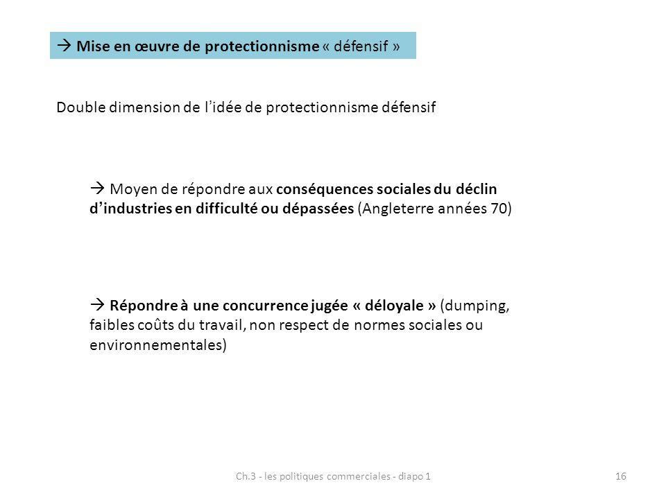 Ch.3 - les politiques commerciales - diapo 116  Mise en œuvre de protectionnisme « défensif » Double dimension de l'idée de protectionnisme défensif