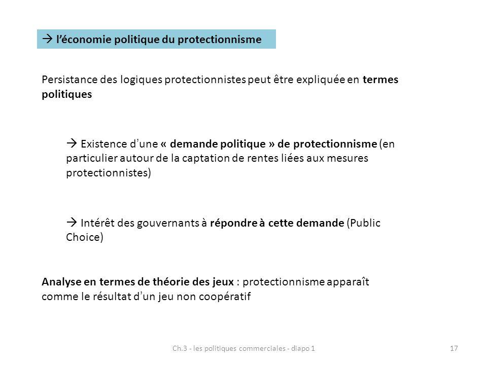 Ch.3 - les politiques commerciales - diapo 117  l'économie politique du protectionnisme Persistance des logiques protectionnistes peut être expliquée