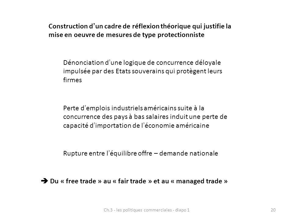 Ch.3 - les politiques commerciales - diapo 120 Construction d'un cadre de réflexion théorique qui justifie la mise en oeuvre de mesures de type protec