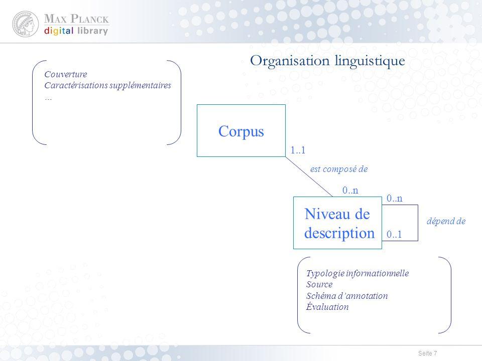 Seite 7 Organisation linguistique Corpus Couverture Caractérisations supplémentaires … dépend de 0..n 0..1 Typologie informationnelle Source Schéma d'annotation Évaluation Niveau de description 1..1 0..n est composé de