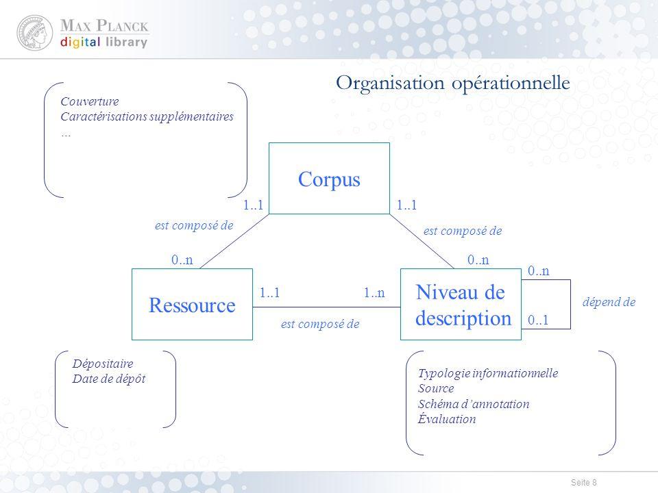 Seite 19 L'ISO/TC 37/SC 4  Objectif: définir des plates-formes de représentation et d'annotation de ressources linguistiques  Mécanismes de base: e.g.