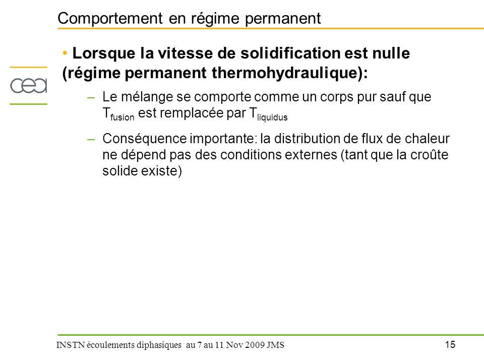 15 INSTN écoulements diphasiques au 7 au 11 Nov 2009 JMS Comportement en régime permanent Lorsque la vitesse de solidification est nulle (régime perma