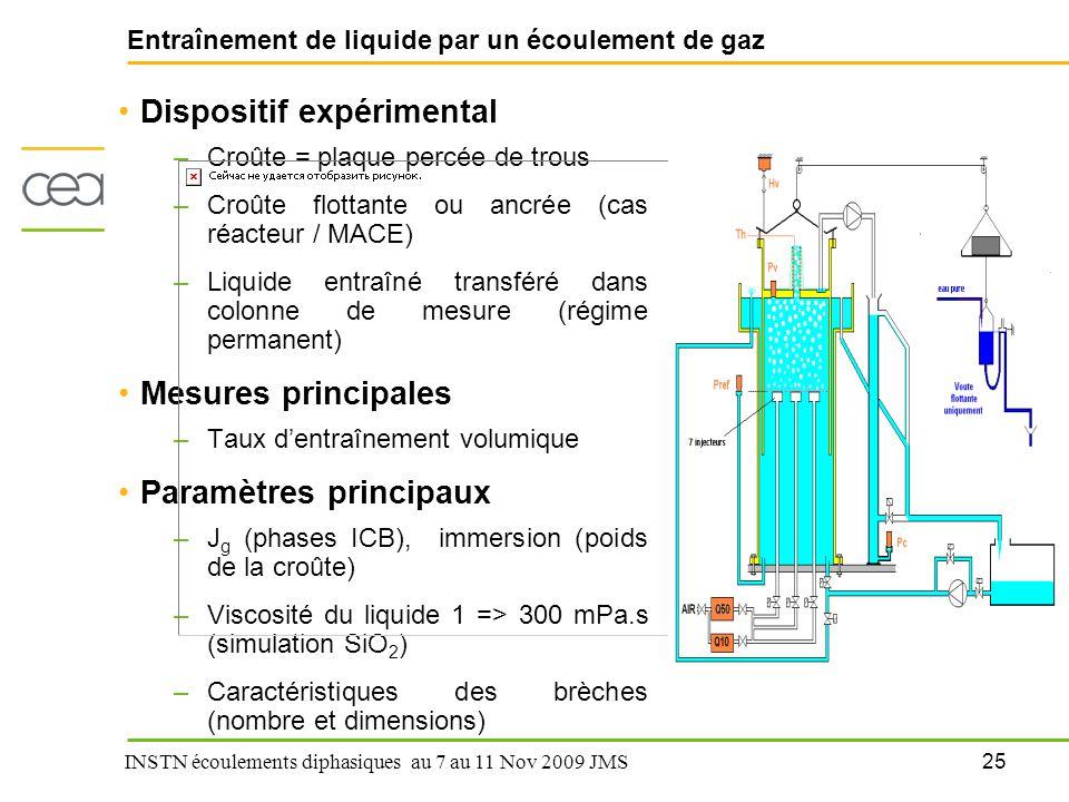 25 INSTN écoulements diphasiques au 7 au 11 Nov 2009 JMS Entraînement de liquide par un écoulement de gaz Dispositif expérimental –Croûte = plaque per