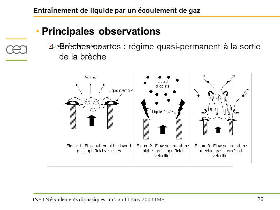 26 INSTN écoulements diphasiques au 7 au 11 Nov 2009 JMS Entraînement de liquide par un écoulement de gaz Principales observations –Brèches courtes :