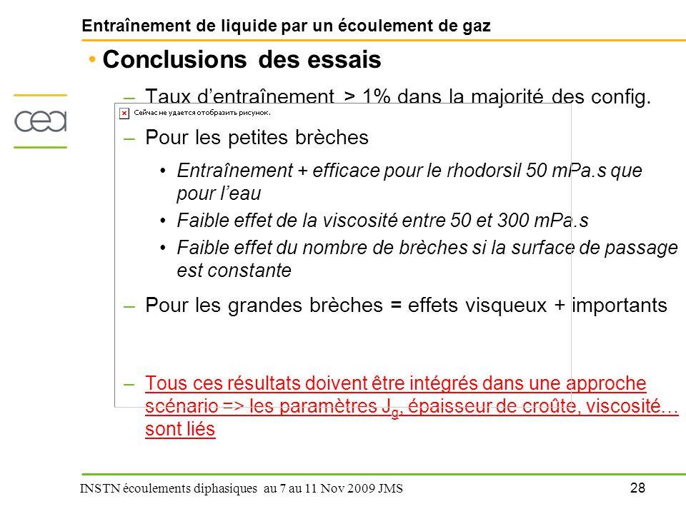 28 INSTN écoulements diphasiques au 7 au 11 Nov 2009 JMS Entraînement de liquide par un écoulement de gaz Conclusions des essais –Taux d'entraînement