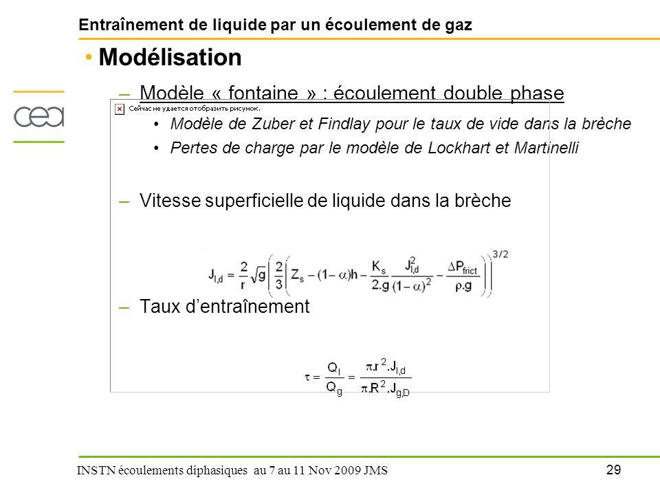 29 INSTN écoulements diphasiques au 7 au 11 Nov 2009 JMS Entraînement de liquide par un écoulement de gaz Modélisation –Modèle « fontaine » : écouleme