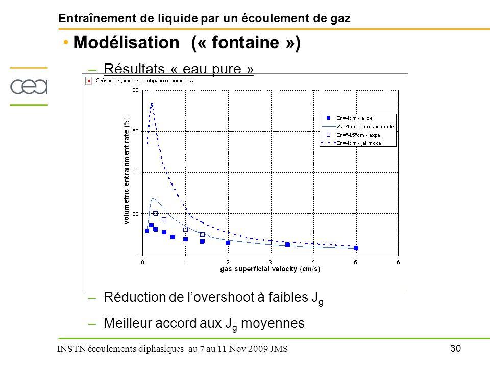30 INSTN écoulements diphasiques au 7 au 11 Nov 2009 JMS Entraînement de liquide par un écoulement de gaz Modélisation (« fontaine ») –Résultats « eau