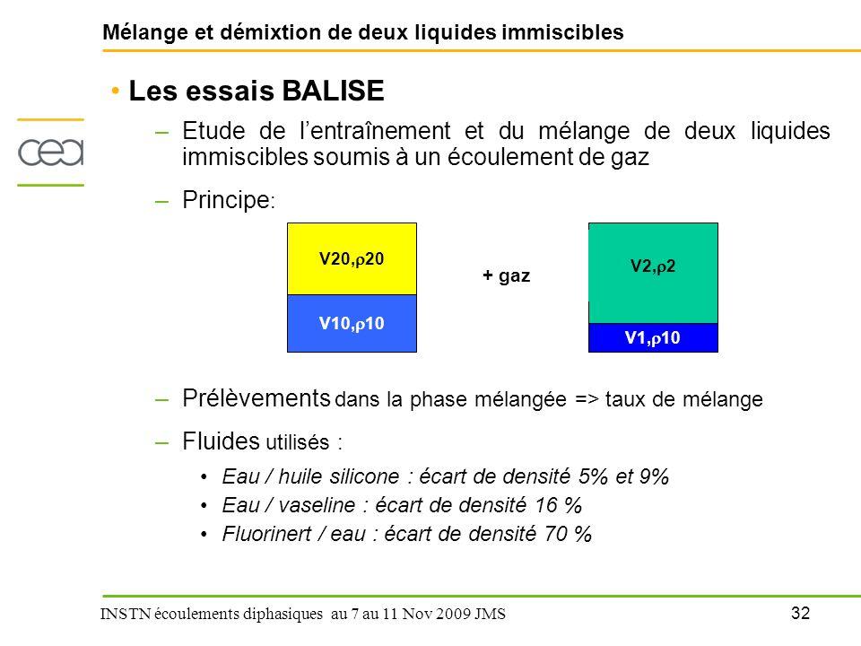 32 INSTN écoulements diphasiques au 7 au 11 Nov 2009 JMS Mélange et démixtion de deux liquides immiscibles Les essais BALISE –Etude de l'entraînement