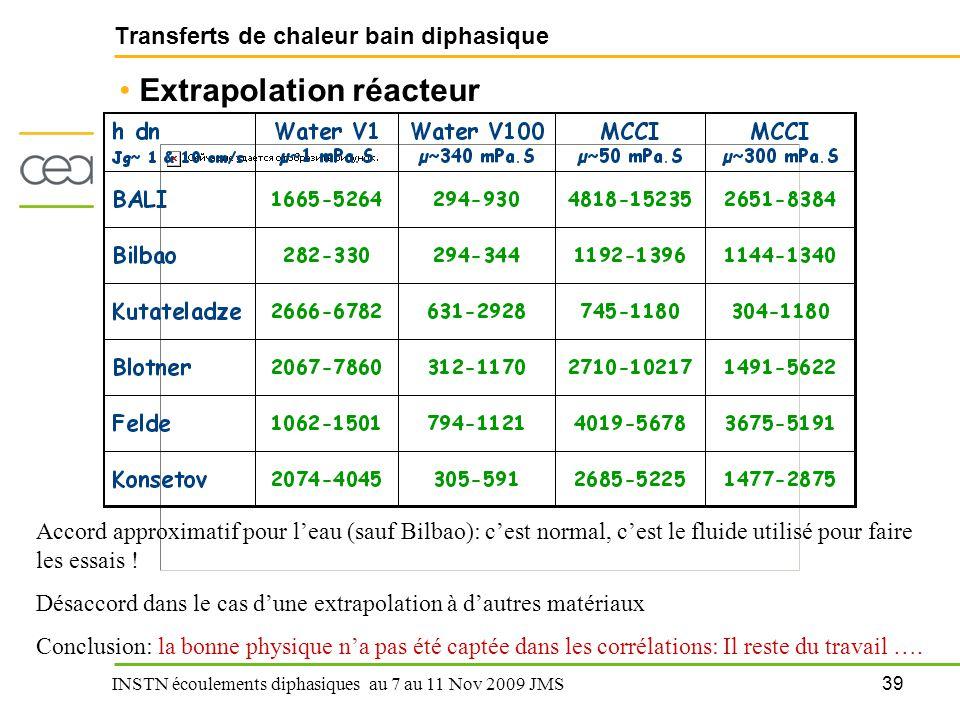 39 INSTN écoulements diphasiques au 7 au 11 Nov 2009 JMS Transferts de chaleur bain diphasique Extrapolation réacteur Accord approximatif pour l'eau (
