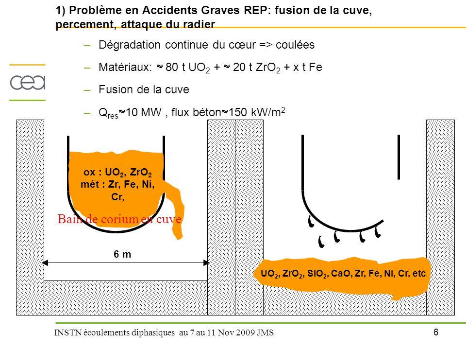 27 INSTN écoulements diphasiques au 7 au 11 Nov 2009 JMS Entraînement de liquide par un écoulement de gaz Principaux résultats – Brèches courtes h=5cm –Taux d'entraînement (1 brèche d=5 cm) Augmente avec l'immersion pour J g fixée Décroît avec J g pour une immersion fixée Est supérieure à 10 -3 – 10 -4 sur une large gamme de J g Huile rhodorsil > eau à faible J g –=> effet de taux de vide > effet viscosité 