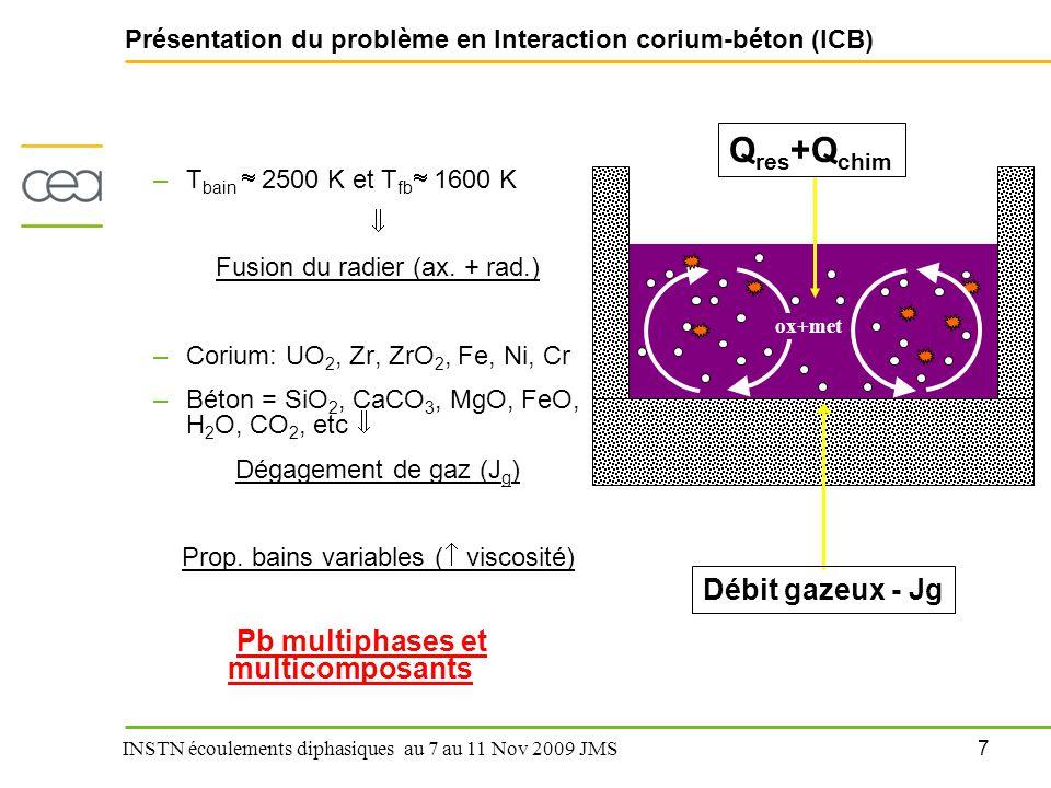 38 INSTN écoulements diphasiques au 7 au 11 Nov 2009 JMS Transferts de chaleur bain diphasique Synthèse bibliographique – Quelques conclusions –Exemple: Plaque horizontale avec injection de gaz Konsetov (K) => h = 0.25* *(Pr  g / 2 ) 1/3 Blottner (B) => h  0.73* *(Pr  2 g / 2 ) 1/3 (Blottner/Konsetov) ~ 3.