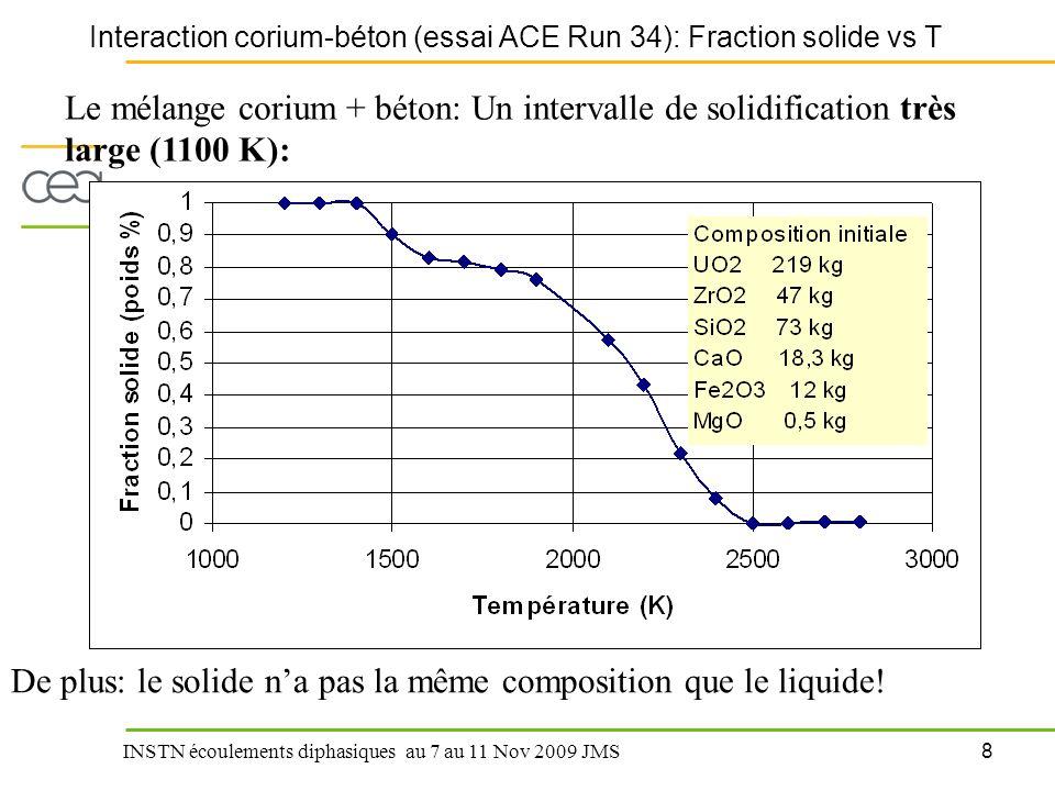 19 INSTN écoulements diphasiques au 7 au 11 Nov 2009 JMS Exemple: Modèles de Viscosité pour les mélanges corium / béton Composition des phases liquides Fraction volumique de solide estimée par Thermodynamique phase liquide porteuse –effet SiO 2 Bain de Corium Composition Température Calcul equilibre thermodynamique PHASE LIQUIDE Composition Emulsion .