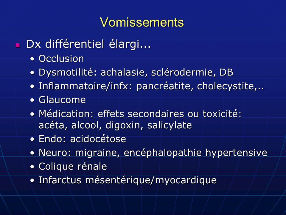 Vomissements Dx différentiel élargi... Dx différentiel élargi... OcclusionOcclusion Dysmotilité: achalasie, sclérodermie, DBDysmotilité: achalasie, sc