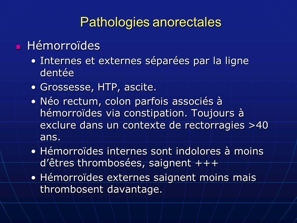 Pathologies anorectales Hémorroïdes Hémorroïdes Internes et externes séparées par la ligne dentéeInternes et externes séparées par la ligne dentée Gro