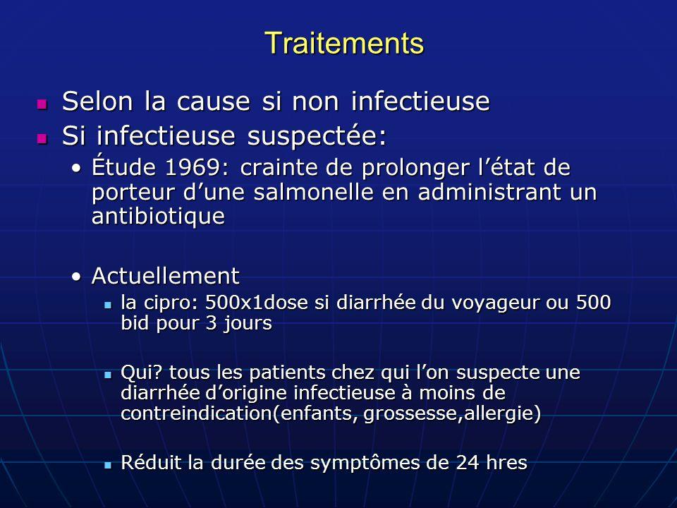 Traitements Selon la cause si non infectieuse Selon la cause si non infectieuse Si infectieuse suspectée: Si infectieuse suspectée: Étude 1969: crainte de prolonger l'état de porteur d'une salmonelle en administrant un antibiotiqueÉtude 1969: crainte de prolonger l'état de porteur d'une salmonelle en administrant un antibiotique ActuellementActuellement la cipro: 500x1dose si diarrhée du voyageur ou 500 bid pour 3 jours la cipro: 500x1dose si diarrhée du voyageur ou 500 bid pour 3 jours Qui.