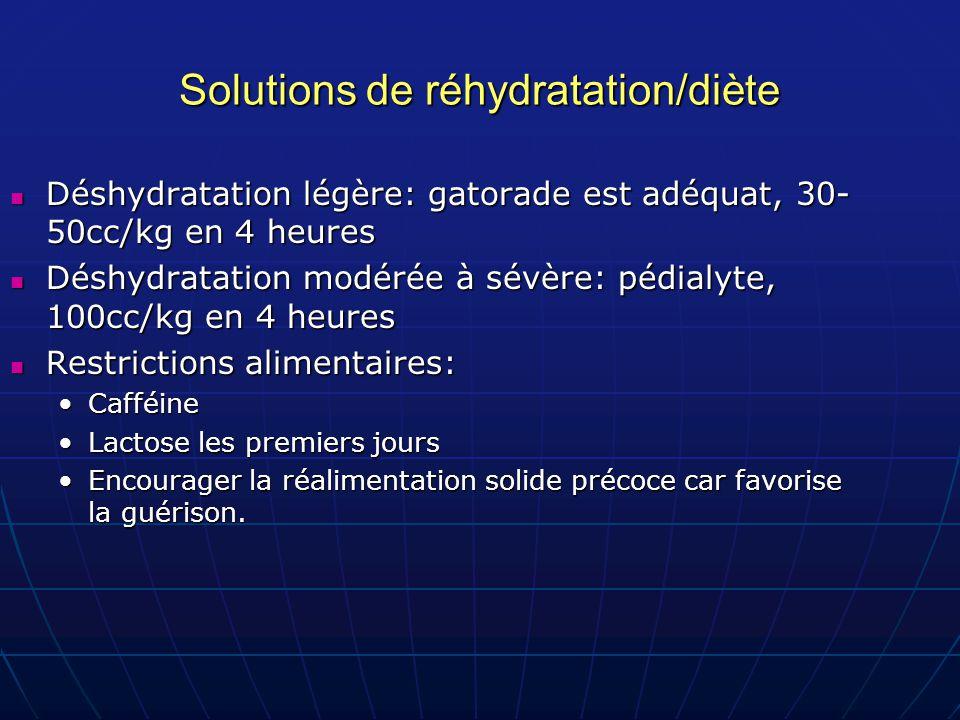Solutions de réhydratation/diète Déshydratation légère: gatorade est adéquat, 30- 50cc/kg en 4 heures Déshydratation légère: gatorade est adéquat, 30-