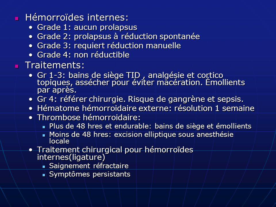 Hémorroïdes internes: Hémorroïdes internes: Grade 1: aucun prolapsusGrade 1: aucun prolapsus Grade 2: prolapsus à réduction spontanéeGrade 2: prolapsu