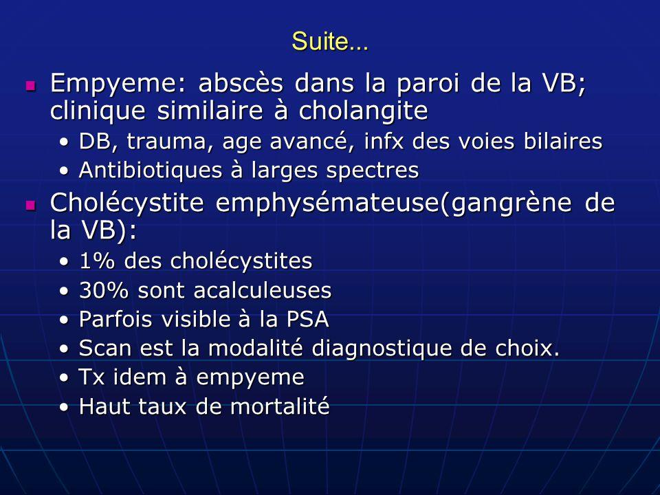 Suite... Empyeme: abscès dans la paroi de la VB; clinique similaire à cholangite Empyeme: abscès dans la paroi de la VB; clinique similaire à cholangi