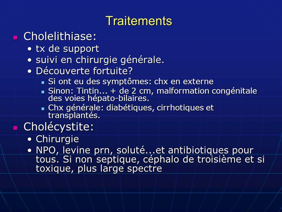 Traitements Cholelithiase: Cholelithiase: tx de supporttx de support suivi en chirurgie générale.suivi en chirurgie générale. Découverte fortuite?Déco