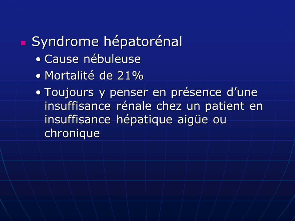Syndrome hépatorénal Syndrome hépatorénal Cause nébuleuseCause nébuleuse Mortalité de 21%Mortalité de 21% Toujours y penser en présence d'une insuffis