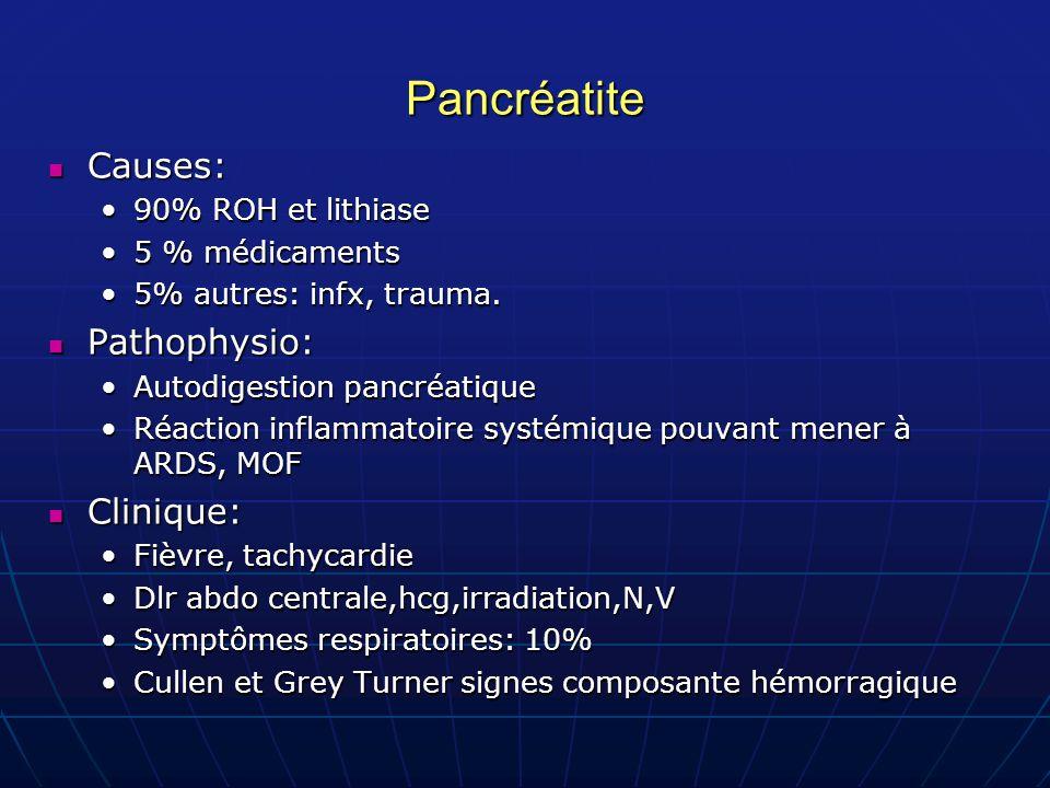 Pancréatite Causes: Causes: 90% ROH et lithiase90% ROH et lithiase 5 % médicaments5 % médicaments 5% autres: infx, trauma.5% autres: infx, trauma. Pat